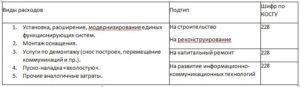 Монтаж тахографа в 2019 году косгу