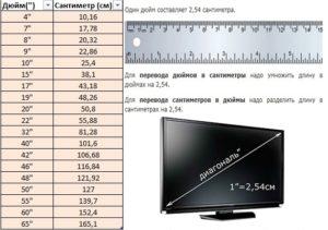 Диагональ экрана 40 дюймов сколько см