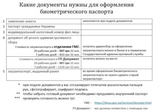 Для получение загранпаспорта какие документы нужны украина 2019