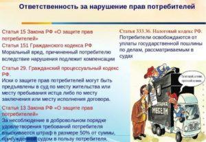 Навязывание услуг статья гк рф 393 закон