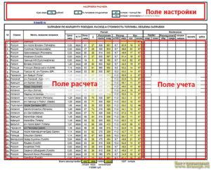 Таблица для расчета расхода топлива легкового автомобиля excel