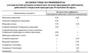 Оклады сотрудников прокуратуры в 2019 году таблица