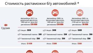 Сколько стоит растаможка авто в армении из японии