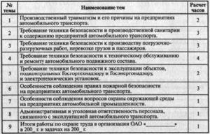 Кто утверждает программу стажировки электротехнического персонала