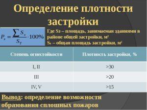 Как посчитать плотность застройки земельного участка в процентах