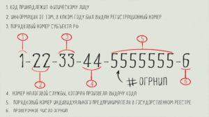 Проверка по цифрам огрн значения цифр