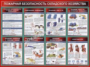 Требования безопасности к складам гсм