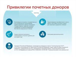 Льготы для почетных доноров в беларуси