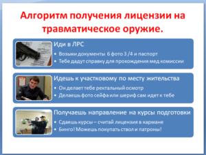 Как получить разрешение на травматическое оружие в беларуси