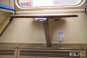 Розетки в поезде плацкарт ржд