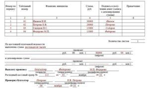 Правила оформления платежной ведомости т 53