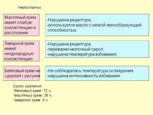 Сколько может храниться белковый крем