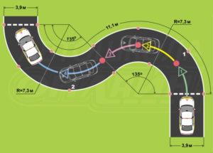 Инструкция выполнения упражнения змейка на автодроме