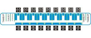 Схема плацкартного вагона с номерами мест