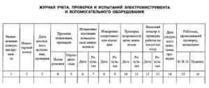 Журнал учёта электроинструмента