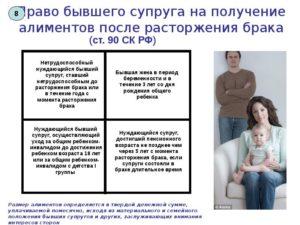 Закон о содержании мужем жены после развода
