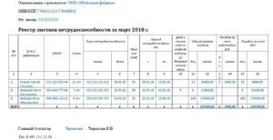 Реестр больничных листов в фсс бланк скачать 2019