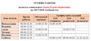График работы педагога организатора на 36 часов