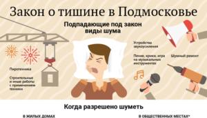 Когда можно шуметь в новостройке москва