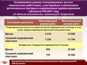 Приказ о стимулирующих выплатах медработникам