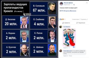 Сколько зарабатывают телеведущие в россии