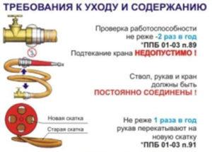 В какие сроки проводится перекатка пожарных рукавов