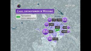 Гаражи под снос в москве список 2019