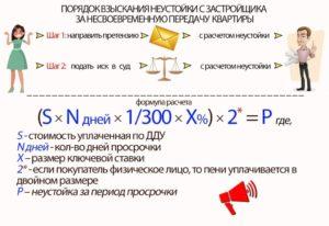 Формула расчета неустойки по 214 фз калькулятор 2019
