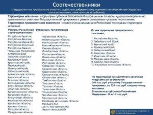 Программа переселения соотечественников в ленинградскую область 2019 г ереване