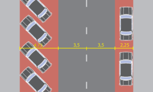 Правила организации парковочных мест разметка
