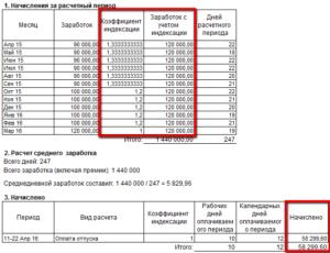 Как считать коэффициент индексации зарплаты
