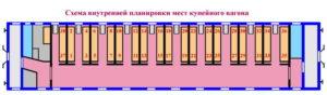 Схема купейного вагона с номерами мест ржд